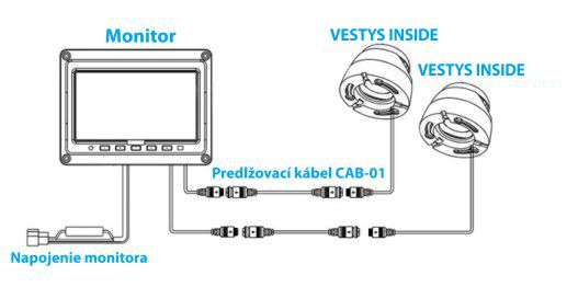 schéma zapojenie kamery vestys inside