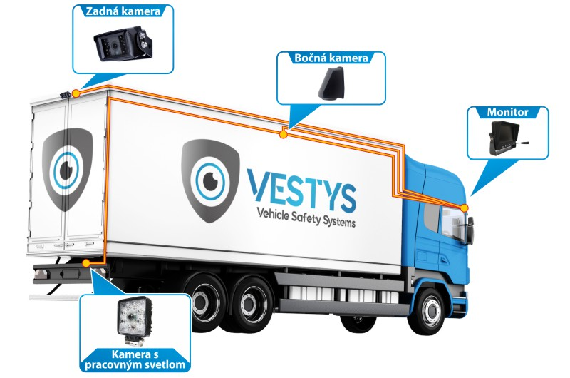Zapojenie cúvacej kamery pre nákladné vozidlo - kamión