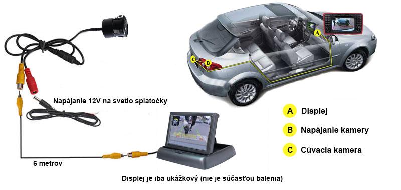 montaz cuvacej kamery uni-drill
