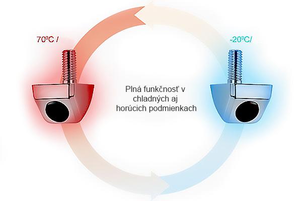 univerzálna kovová cúvacia kamera do auta odolnosť voči poveternostným podmienkam
