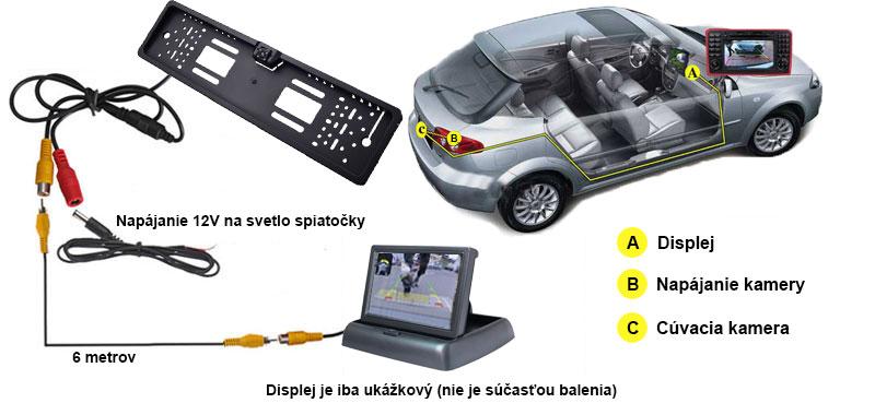 schéma zapojenia cúvacej kamery a monitoru v aute
