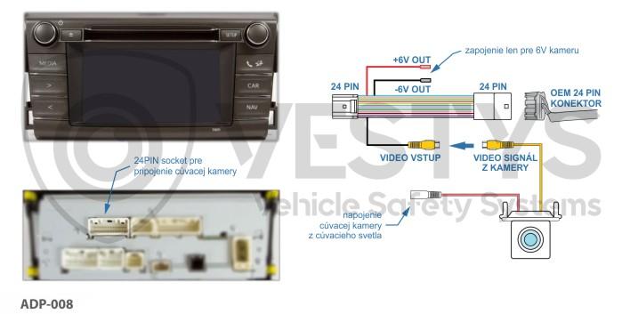 schéma zapojenia cúvacej kamery pre toyota touch 2, touch 2 go, touch 2 go plus