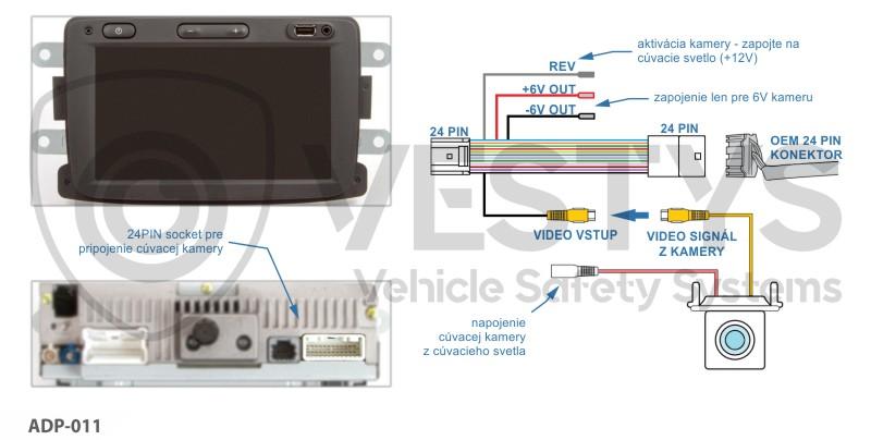 schéma zapojenia cúvacej kamery pre Media Nav, Media Nav Evolution vozidiel Renault, Dacia a Opel