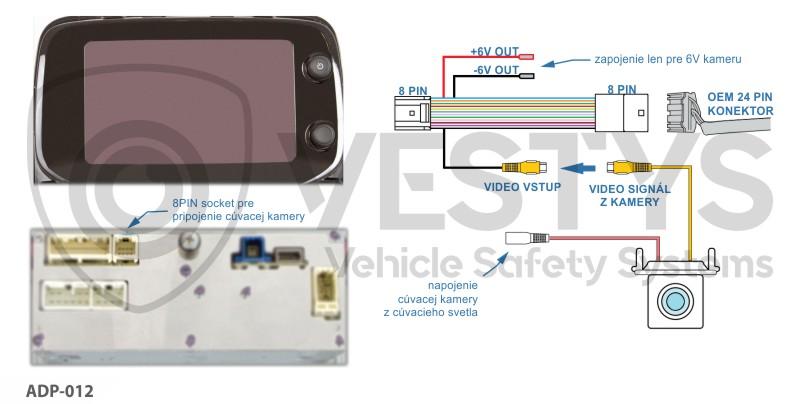 schéma zapojenia cúvacej kamery pre toyota aygo, peugeot 108, citroen c1