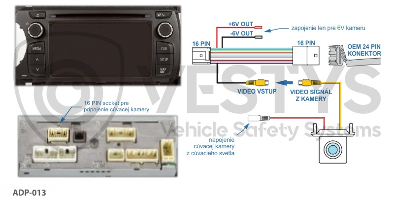 schéma zapojenia cúvacej kamery pre toyota touch, touch go, touch go plus a subaru SD Navi