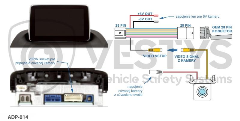 schéma zapojenia cúvacej kamery na originál monitor Mazda