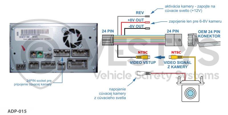 schéma zapojenia cúvacej kamery na originál monitor Honda i-MID