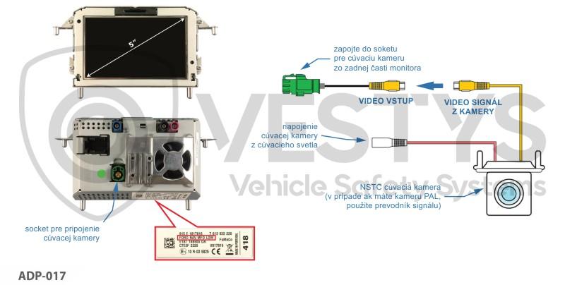 schéma zapojenia cúvacej kamery na originál monitor Ford Sync 1