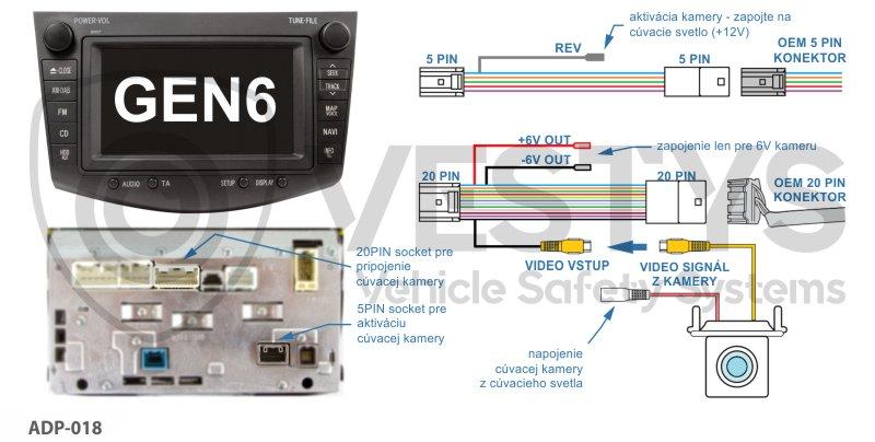 schéma zapojenia cúvacej kamery na originál monitor Toyota GEN6