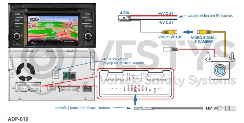 zapojenie cúvacej kamery na originál monitor Mazda