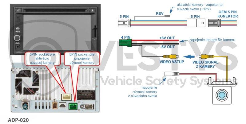 zapojenie cúvacej kamery na originál monitor Suzuki