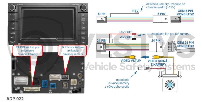 schéma zapojenia cúvacej kamery na originál monitor Toyota
