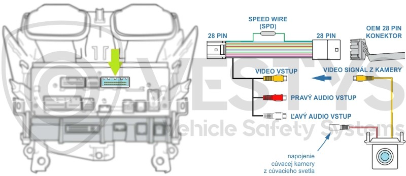 video v pohybe pre toyota touch 2, touch 2 go, touch 2 go plus