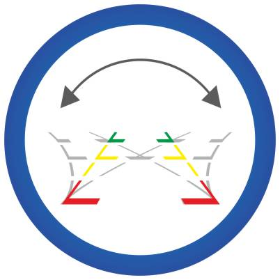 zobrazenie ako fungujú dynamické trajektórie, ktoré sa pohybujú smerom akým sa pohybuje vozidlo