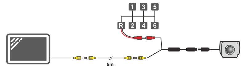 schéma zapojenia univerzálnej cúvacej kamery UNI-CUBE v aute