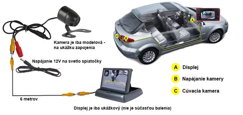 instalacia cuvacej kamery UNI-VAN MINI